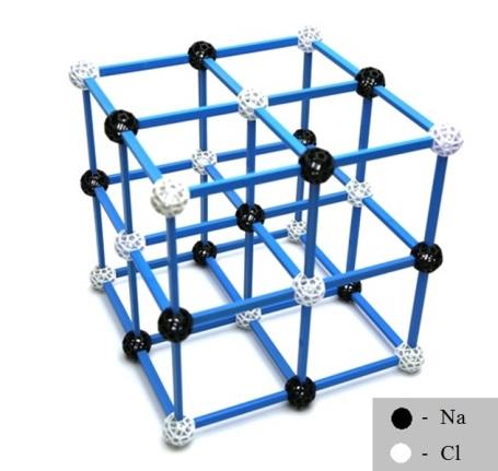 Кристалличекая решетка хлорида натрия из ZOMETOOL