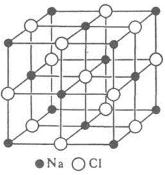 Кристалличекая решетка хлорида натрия